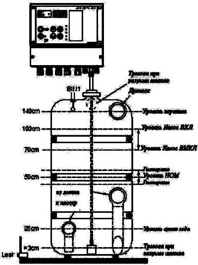 Level Control SOLO схема